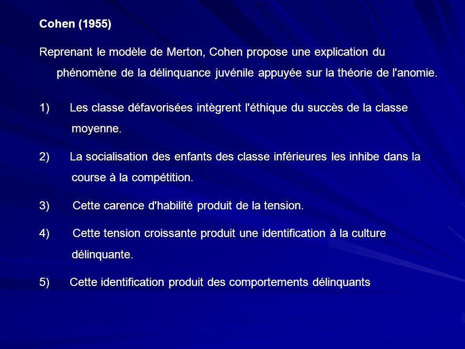 Cohen (1955) Reprenant le modèle de Merton, Cohen propose une explication du phénomène de la délinquance juvénile appuyée sur la théorie de l'anomie.