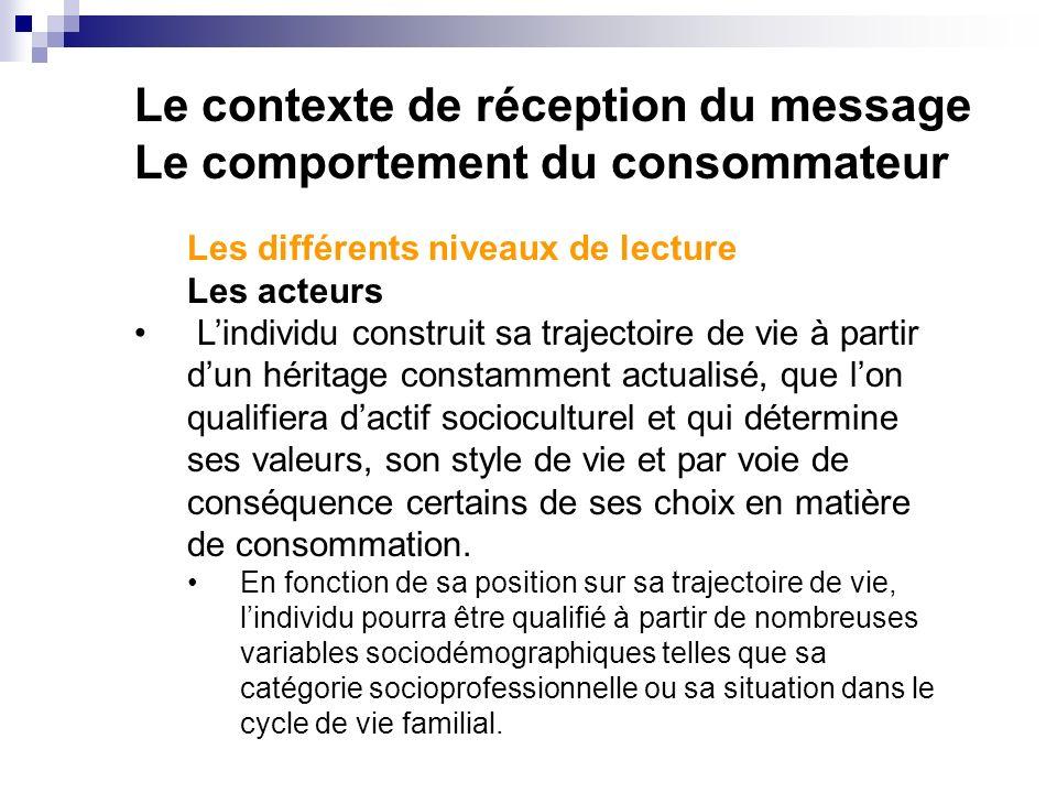 Le contexte de réception du message Le comportement du consommateur Les différents niveaux de lecture Les acteurs Lindividu construit sa trajectoire d