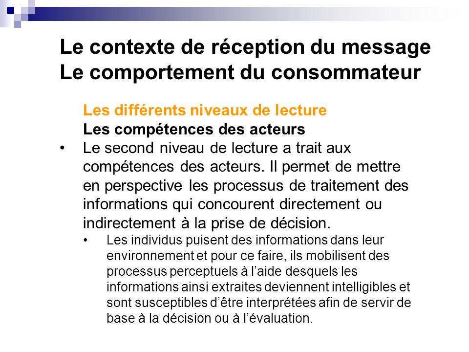 Le contexte de réception du message Le comportement du consommateur Les différents niveaux de lecture Les compétences des acteurs Le second niveau de
