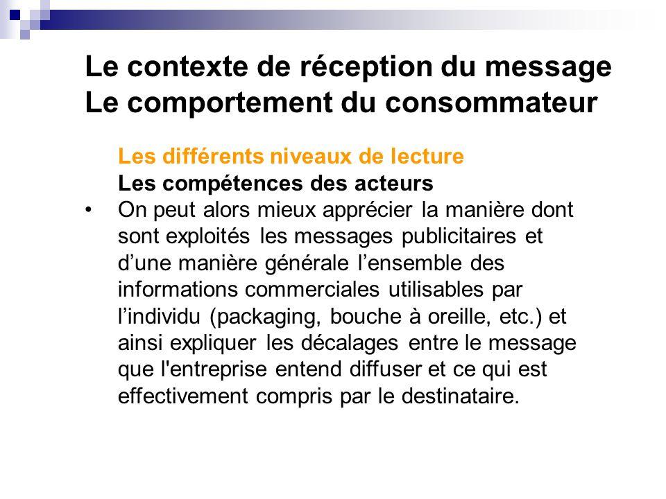 Le contexte de réception du message Le comportement du consommateur Les différents niveaux de lecture Les compétences des acteurs On peut alors mieux