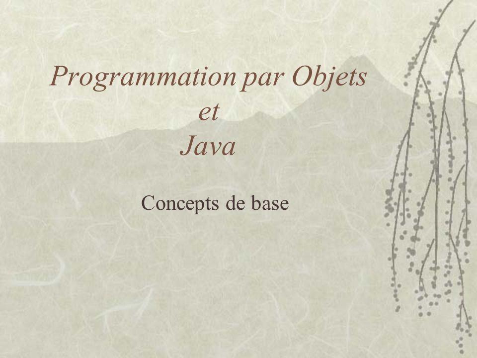 Objectifs Apprendre les rudiments de Java –Concepts –Le language comme tel –Idiosyncrasies Partager des –Concepts –Vocabulaire –Expertise Vers –JavaBeans –La programmation visuelle –Les schémas de conception –La refactorisation