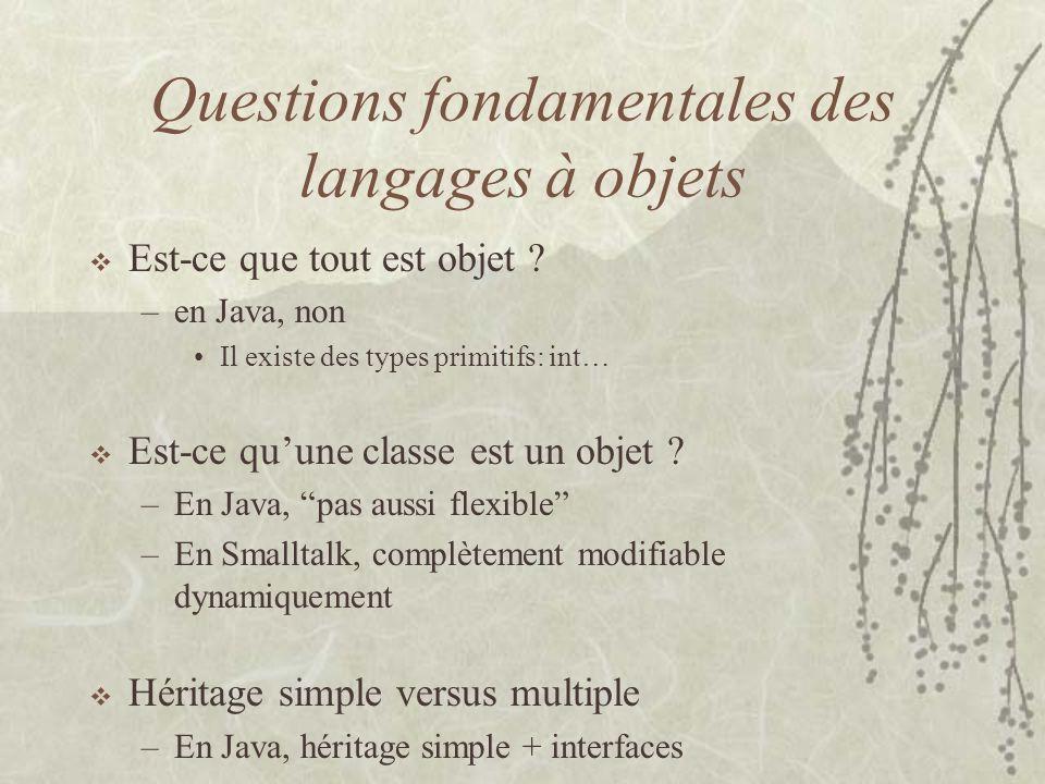 Questions fondamentales des langages à objets Est-ce que tout est objet ? –en Java, non Il existe des types primitifs: int… Est-ce quune classe est un