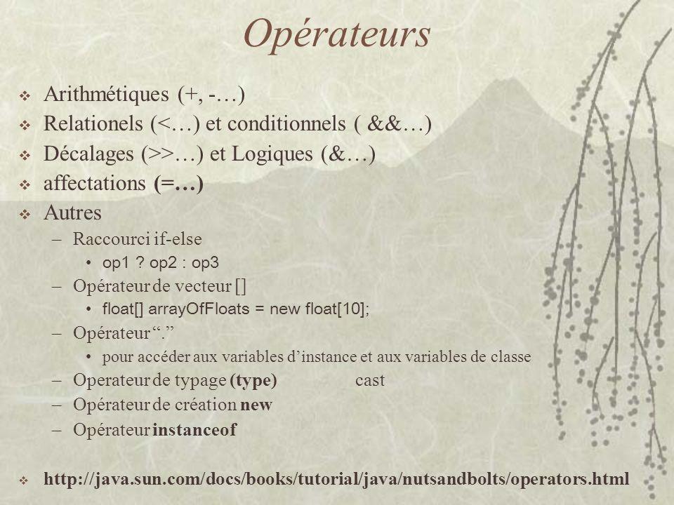 Opérateurs Arithmétiques (+, -…) Relationels (<…) et conditionnels ( &&…) Décalages (>>…) et Logiques (&…) affectations (=…) Autres –Raccourci if-else