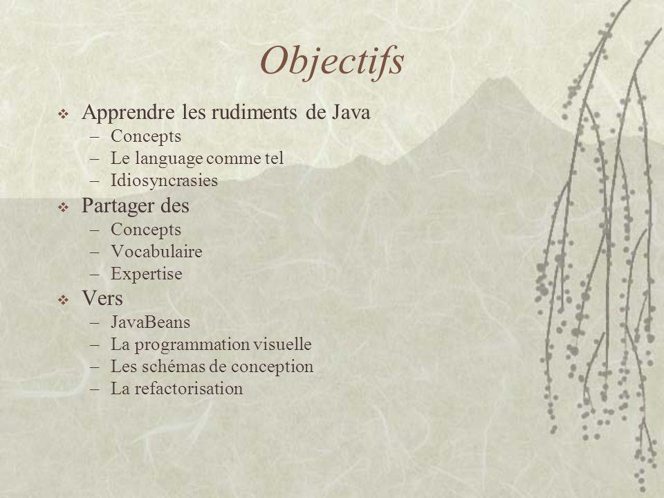 Objectifs Apprendre les rudiments de Java –Concepts –Le language comme tel –Idiosyncrasies Partager des –Concepts –Vocabulaire –Expertise Vers –JavaBe