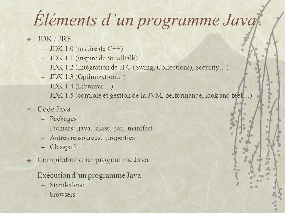 Éléments dun programme Java JDK / JRE –JDK 1.0 (inspiré de C++) –JDK 1.1 (inspiré de Smalltalk) –JDK 1.2 (Intégration de JFC (Swing, Collections), Sec