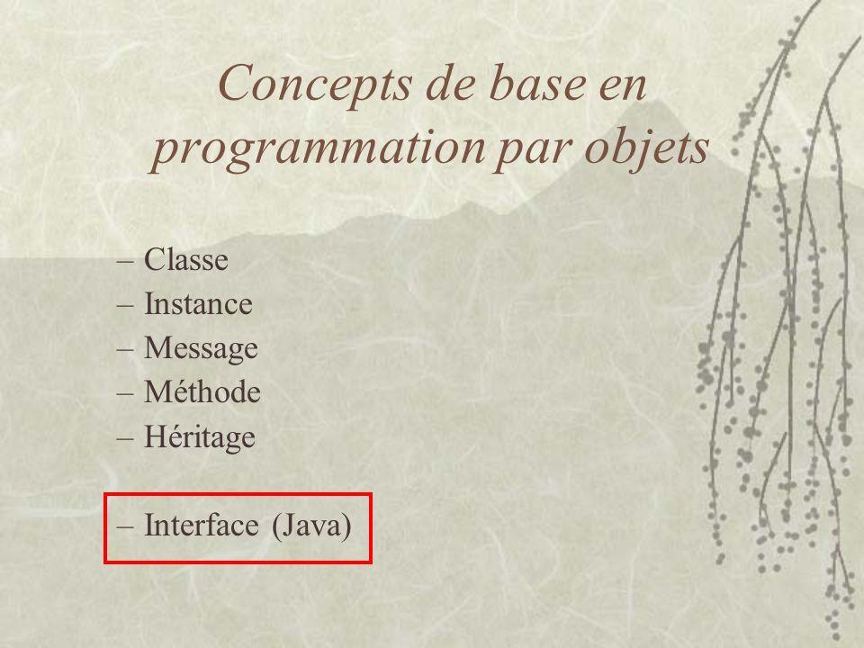 Ressources en Java http://java.sun.com –Tutoriel –JavaDoc: APIs www.javaworld.com