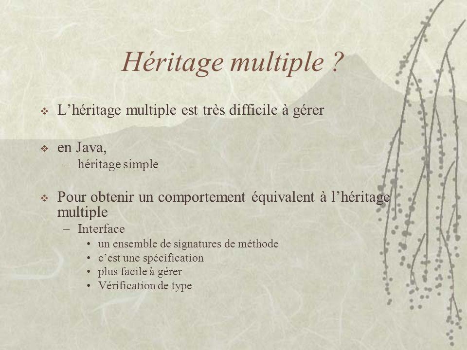 Héritage multiple ? Lhéritage multiple est très difficile à gérer en Java, –héritage simple Pour obtenir un comportement équivalent à lhéritage multip