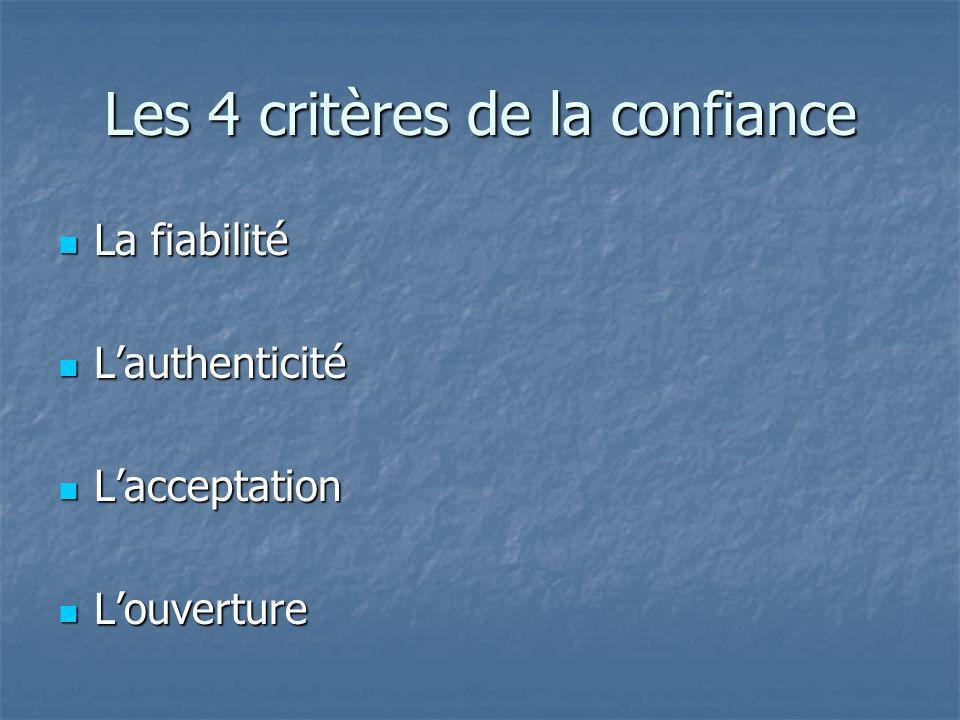 Les 4 critères de la confiance La fiabilité La fiabilité Lauthenticité Lauthenticité Lacceptation Lacceptation Louverture Louverture