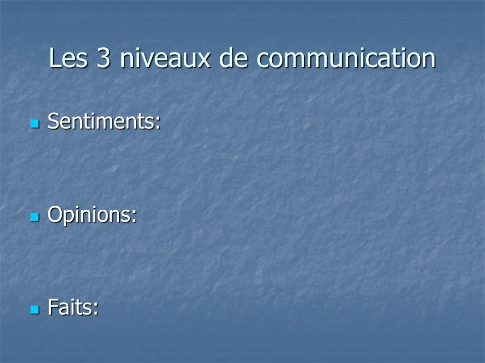 Les 3 niveaux de communication Sentiments: Sentiments: Opinions: Opinions: Faits: Faits: