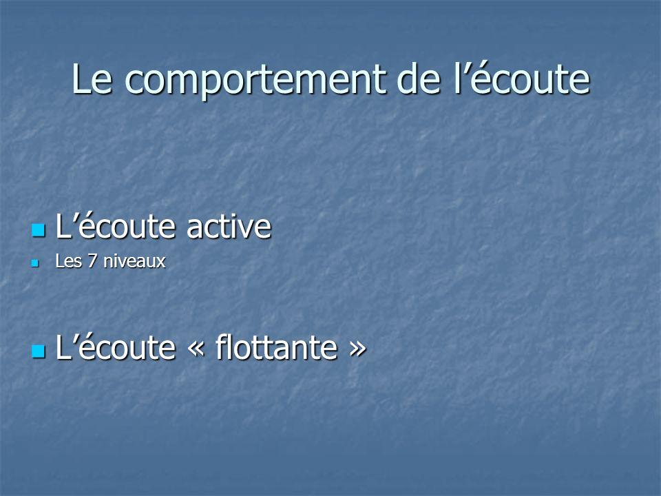 Le comportement de lécoute Lécoute active Lécoute active Les 7 niveaux Les 7 niveaux Lécoute « flottante » Lécoute « flottante »