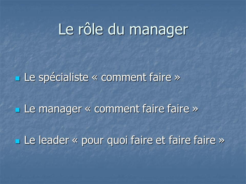 Le rôle du manager Le spécialiste « comment faire » Le spécialiste « comment faire » Le manager « comment faire faire » Le manager « comment faire fai