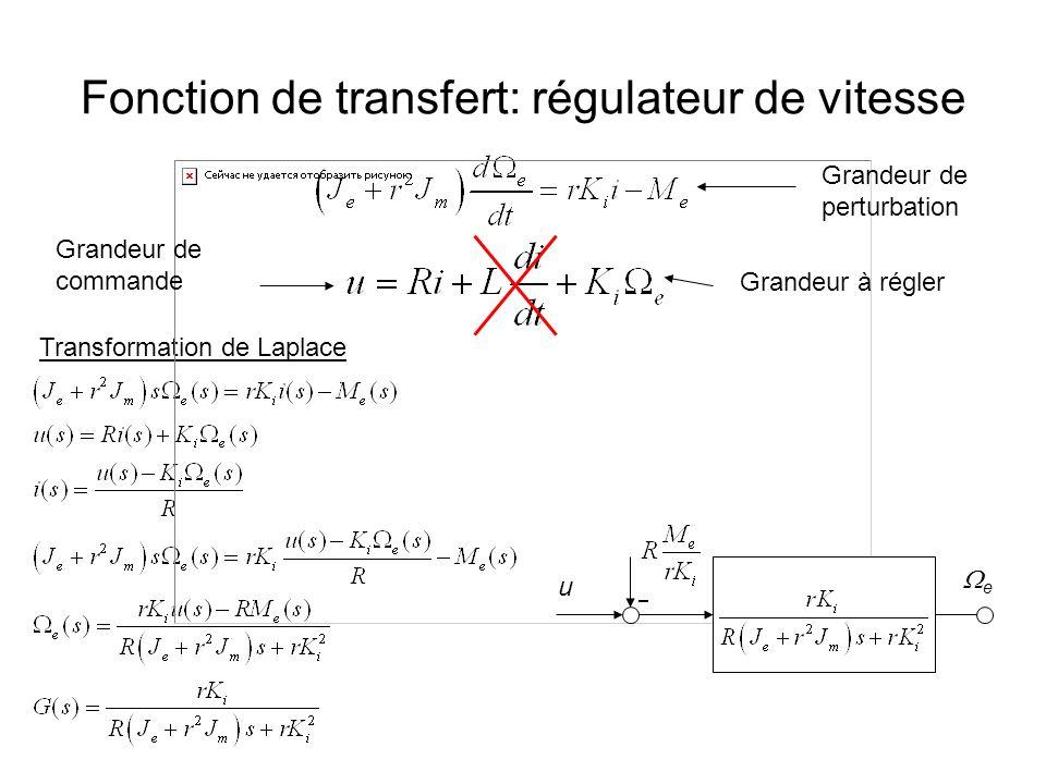 Fonction de transfert: régulateur de vitesse Transformation de Laplace u e Grandeur à régler Grandeur de perturbation Grandeur de commande