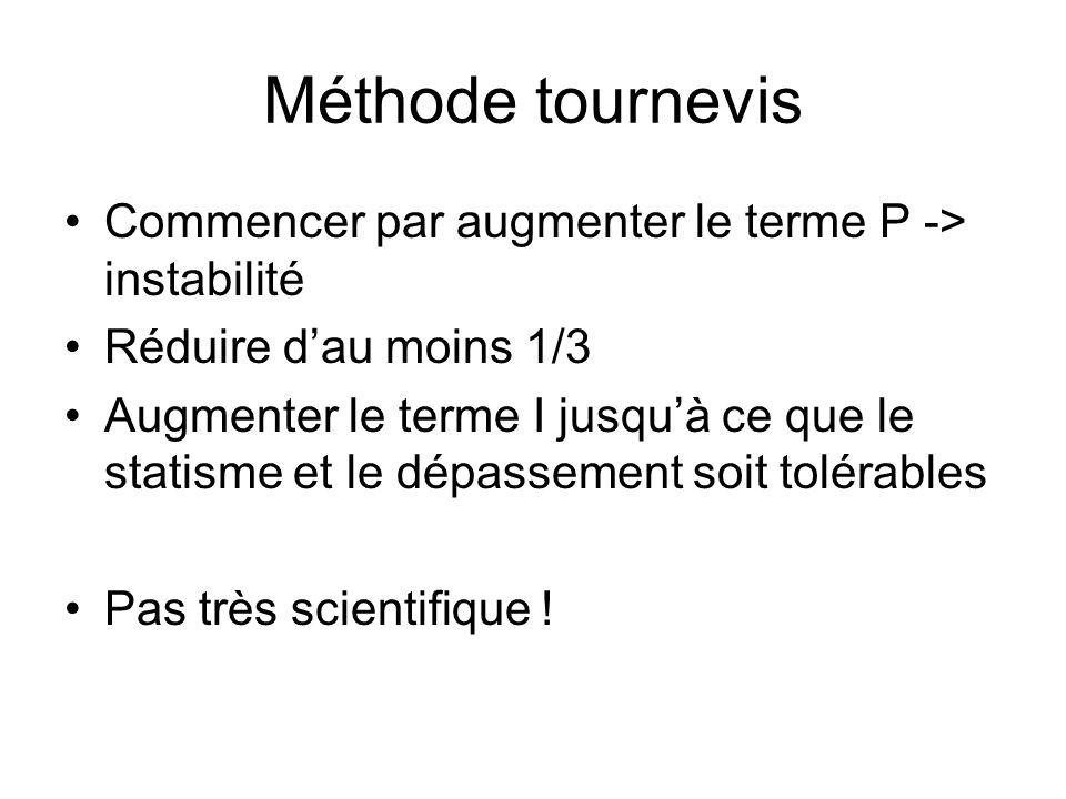 Méthode tournevis Commencer par augmenter le terme P -> instabilité Réduire dau moins 1/3 Augmenter le terme I jusquà ce que le statisme et le dépassement soit tolérables Pas très scientifique !