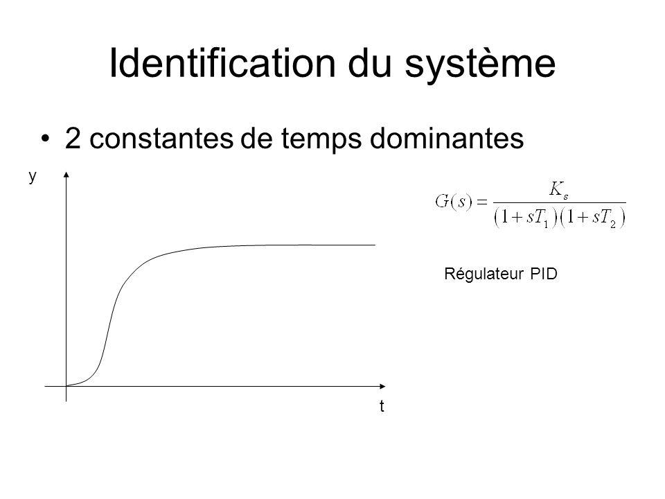 Identification du système 2 constantes de temps dominantes y t Régulateur PID