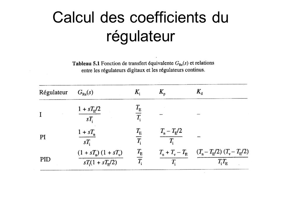 Calcul des coefficients du régulateur