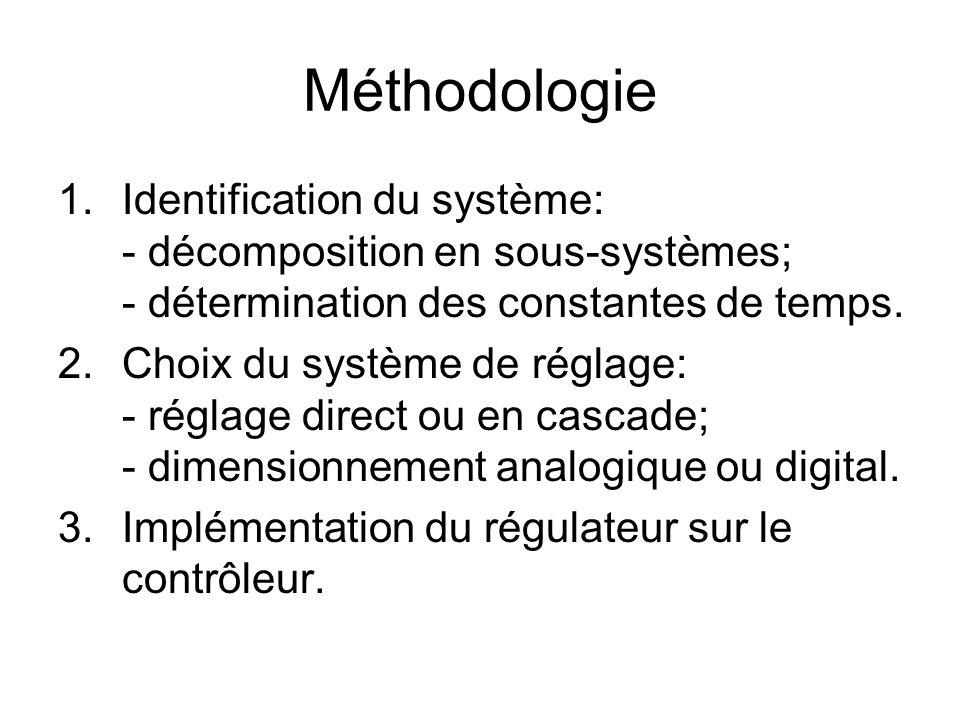 Méthodologie 1.Identification du système: - décomposition en sous-systèmes; - détermination des constantes de temps.