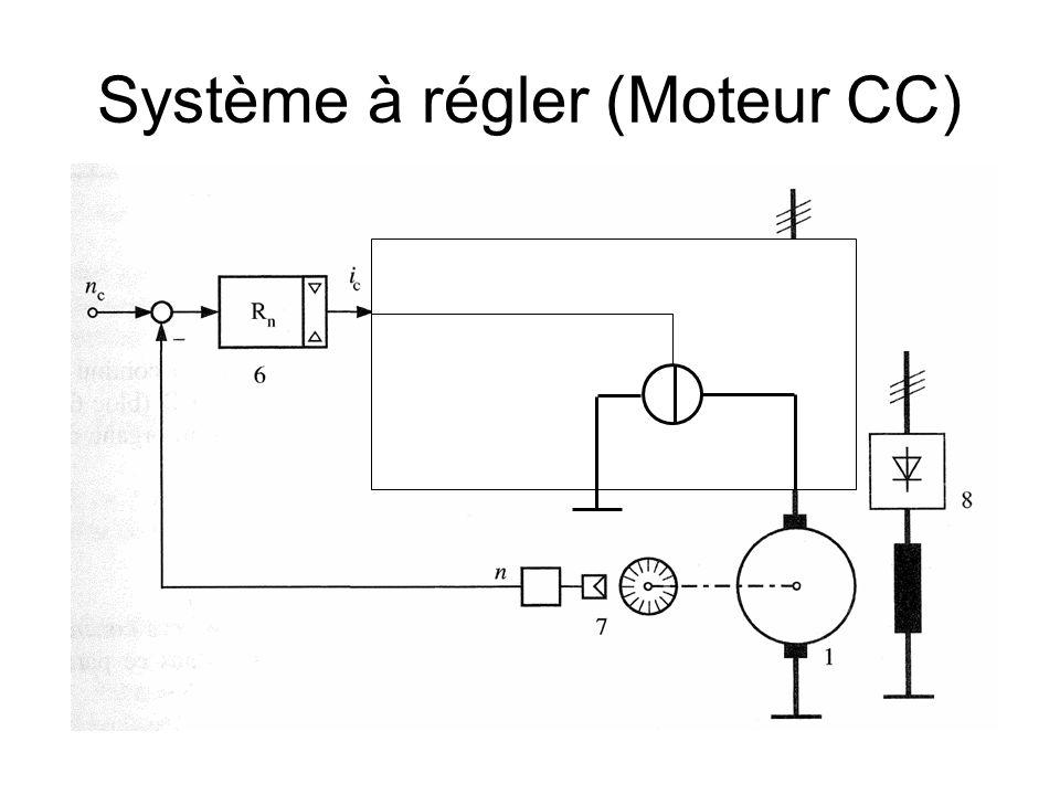 Fonction de transfert: régulateur de vitesse Grandeur de commande Grandeur à régler Grandeur de perturbation Transformation de Laplace e i