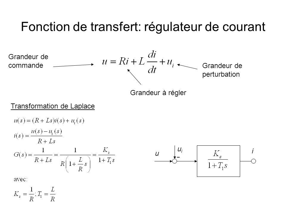 Fonction de transfert: régulateur de courant Grandeur de commande Grandeur à régler Grandeur de perturbation Transformation de Laplace uiui u i