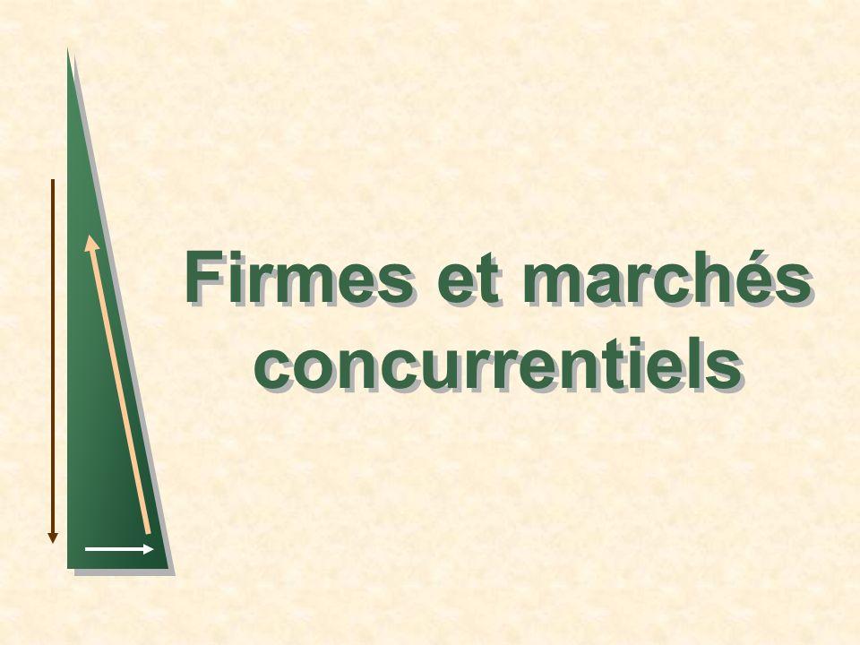 2 Introduction Maximisation du profit Comportement de la firme dans un marché en concurrence : À court terme À long terme