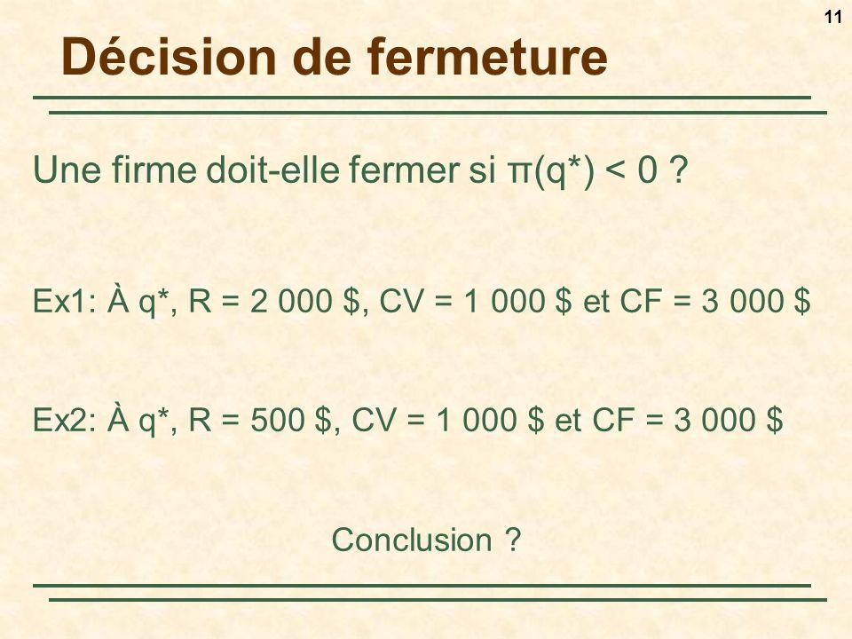 11 Décision de fermeture Une firme doit-elle fermer si π(q*) < 0 ? Ex1: À q*, R = 2 000 $, CV = 1 000 $ et CF = 3 000 $ Ex2: À q*, R = 500 $, CV = 1 0