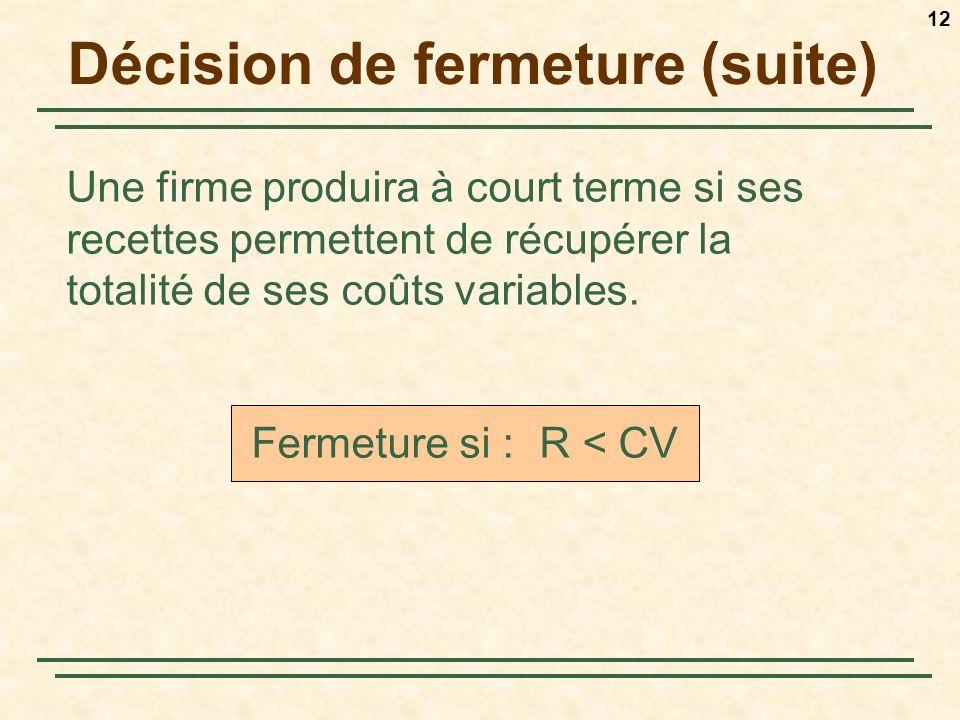 12 Décision de fermeture (suite) Une firme produira à court terme si ses recettes permettent de récupérer la totalité de ses coûts variables. Fermetur