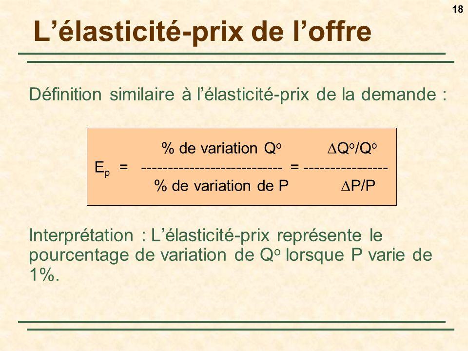 18 Lélasticité-prix de loffre Définition similaire à lélasticité-prix de la demande : Interprétation : Lélasticité-prix représente le pourcentage de v