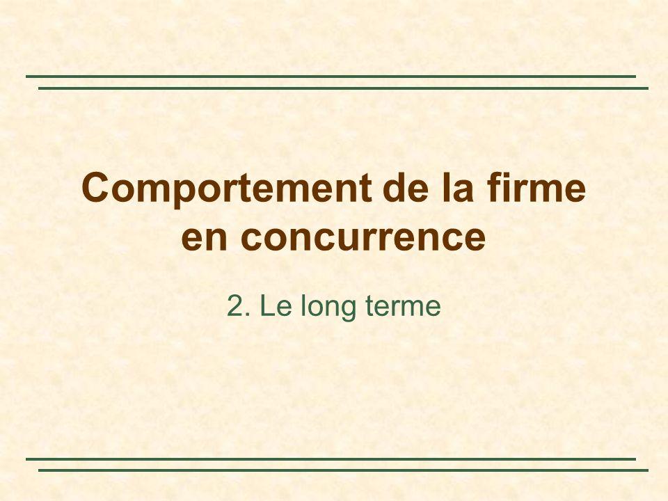 Comportement de la firme en concurrence 2. Le long terme