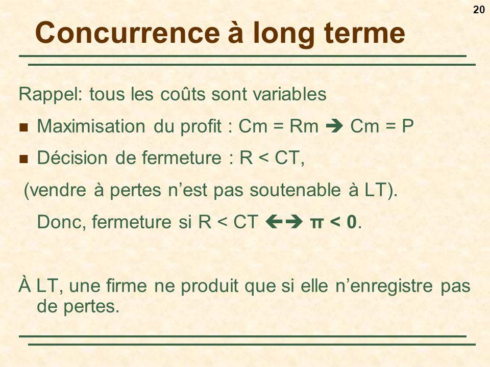 20 Concurrence à long terme Rappel: tous les coûts sont variables Maximisation du profit : Cm = Rm Cm = P Décision de fermeture : R < CT, (vendre à pe