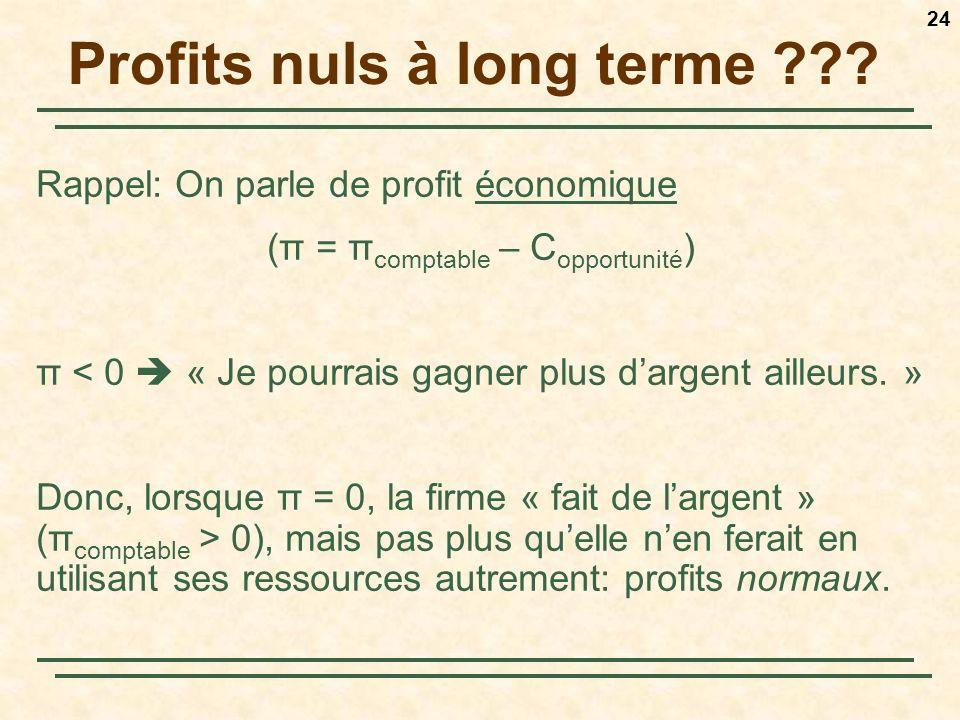 24 Profits nuls à long terme ??? Rappel: On parle de profit économique (π = π comptable – C opportunité ) π < 0 « Je pourrais gagner plus dargent aill