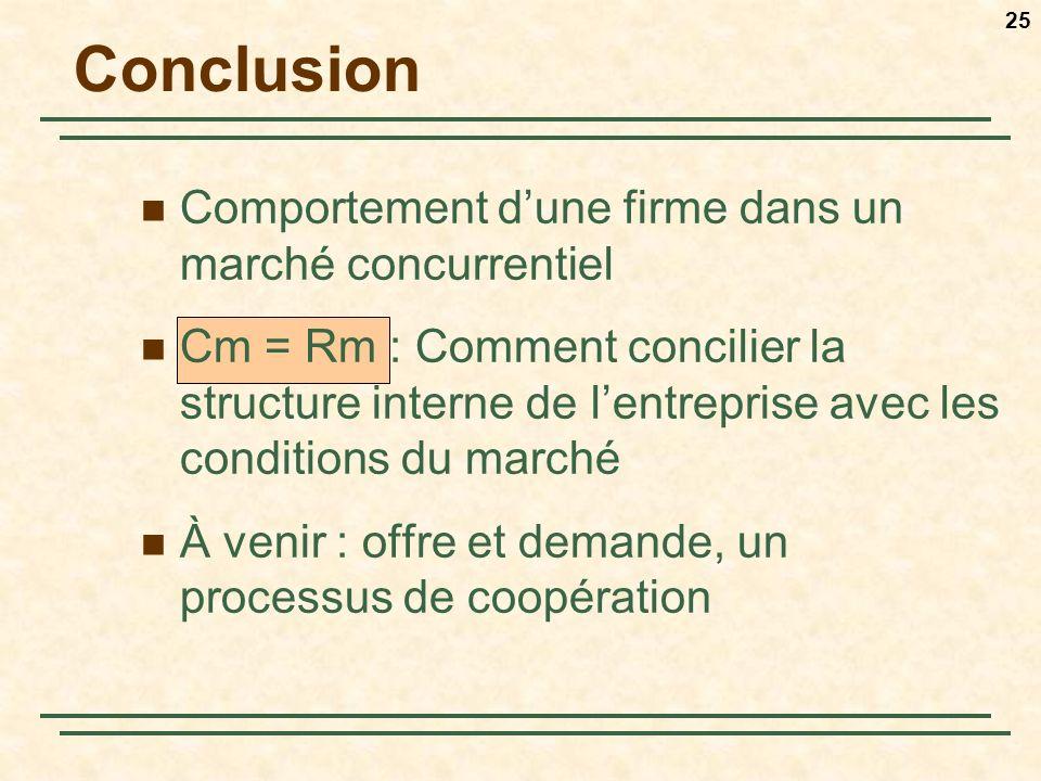 25 Conclusion Comportement dune firme dans un marché concurrentiel Cm = Rm : Comment concilier la structure interne de lentreprise avec les conditions