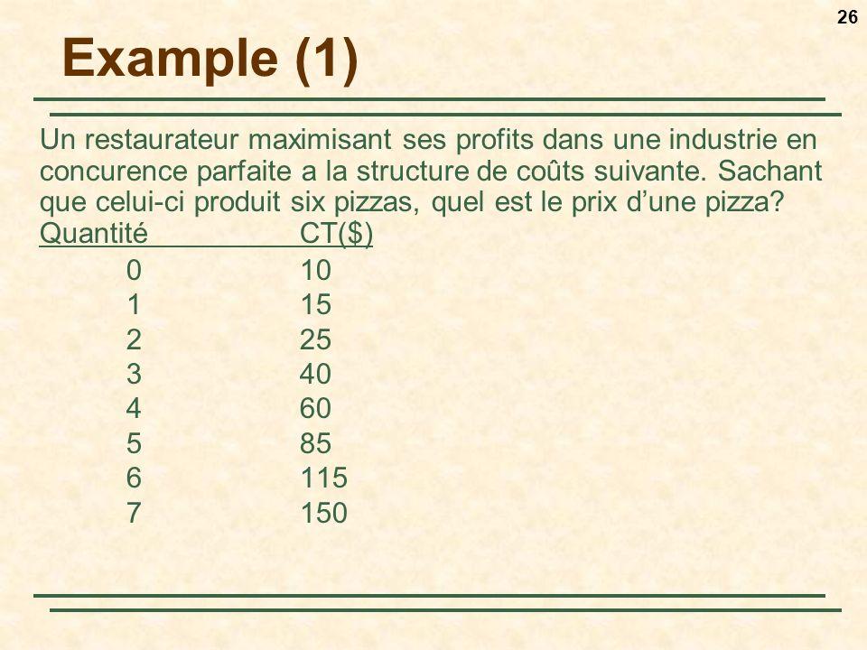 26 Example (1) Un restaurateur maximisant ses profits dans une industrie en concurence parfaite a la structure de coûts suivante. Sachant que celui-ci