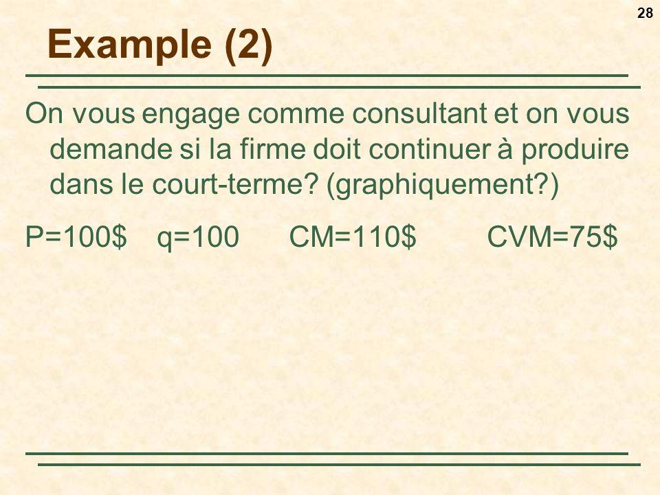 28 Example (2) On vous engage comme consultant et on vous demande si la firme doit continuer à produire dans le court-terme? (graphiquement?) P=100$q=