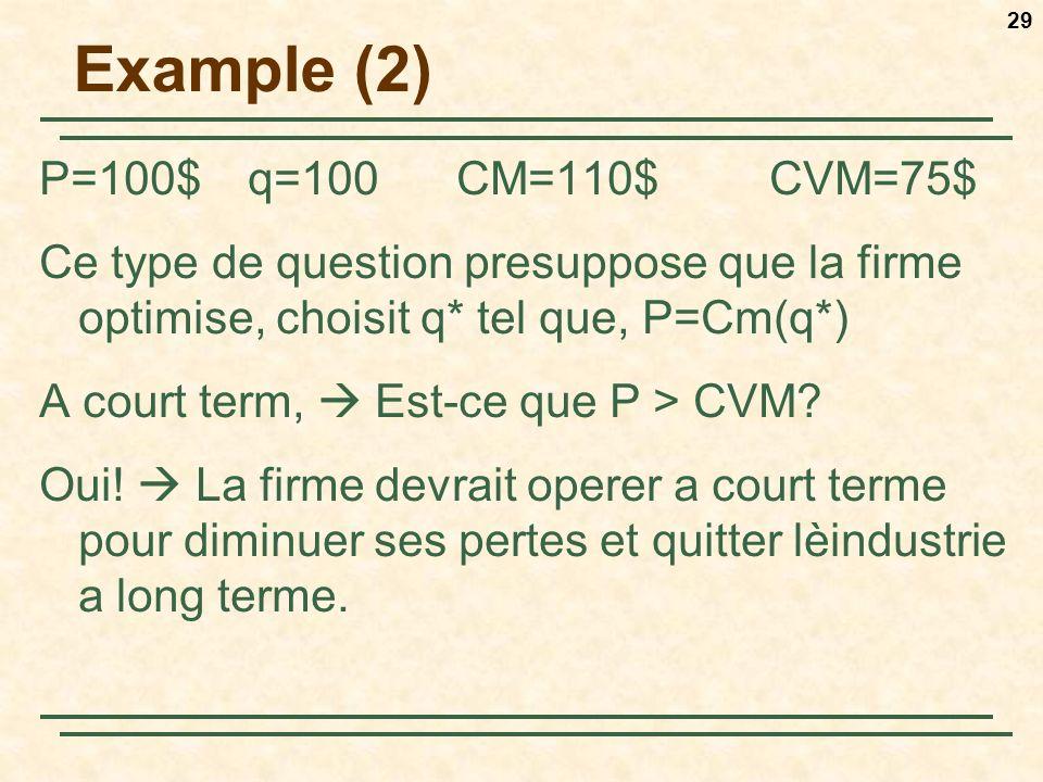 29 Example (2) P=100$q=100CM=110$CVM=75$ Ce type de question presuppose que la firme optimise, choisit q* tel que, P=Cm(q*) A court term, Est-ce que P