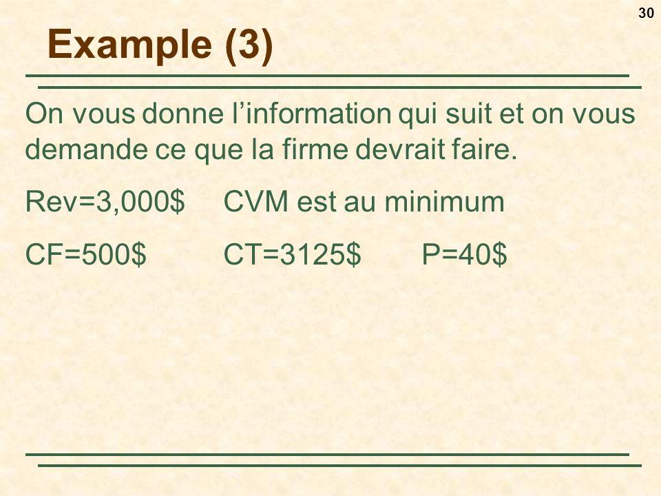 30 Example (3) On vous donne linformation qui suit et on vous demande ce que la firme devrait faire. Rev=3,000$CVM est au minimum CF=500$CT=3125$P=40$