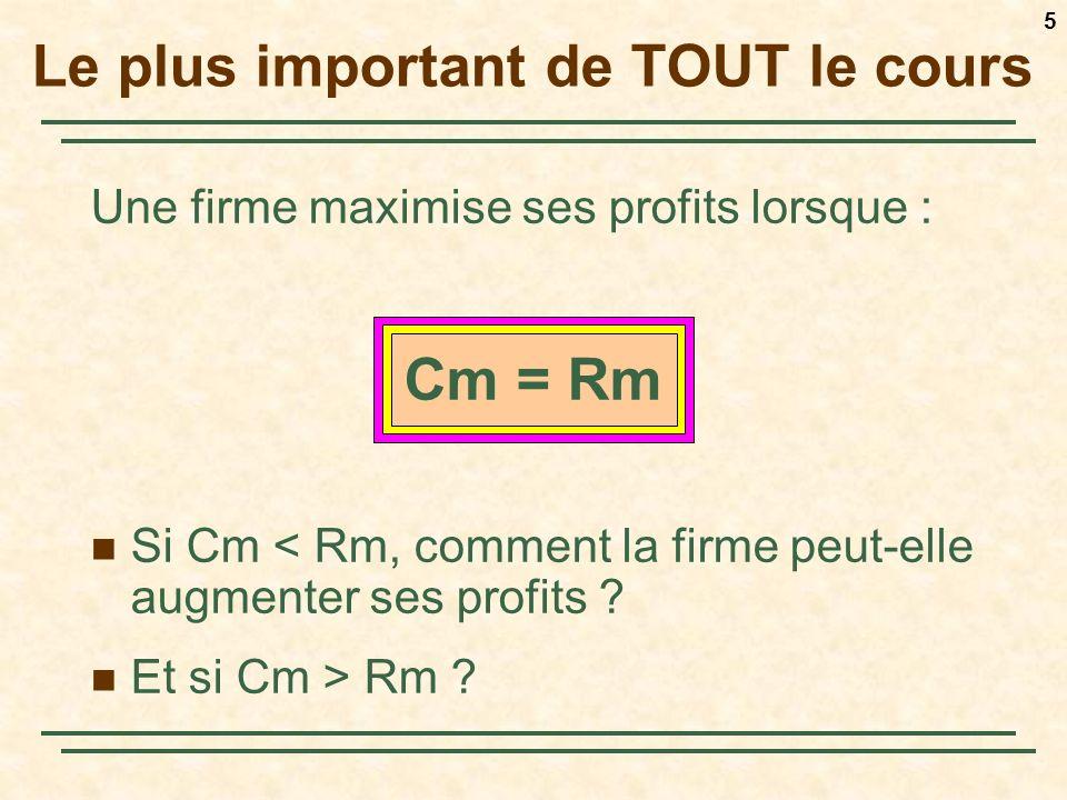 5 Une firme maximise ses profits lorsque : Cm = Rm Si Cm < Rm, comment la firme peut-elle augmenter ses profits ? Et si Cm > Rm ? Le plus important de
