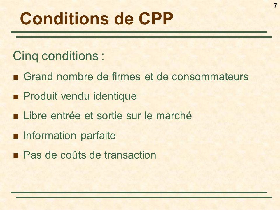 7 Conditions de CPP Cinq conditions : Grand nombre de firmes et de consommateurs Produit vendu identique Libre entrée et sortie sur le marché Informat