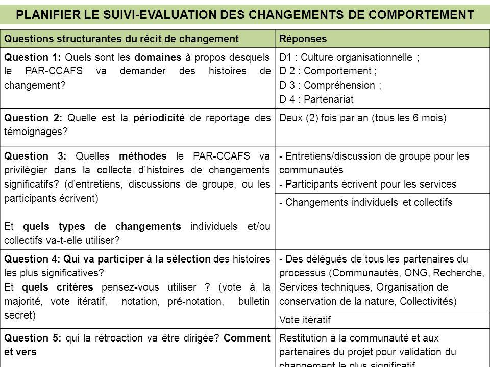 Questions structurantes du récit de changementRéponses Question 1: Quels sont les domaines à propos desquels le PAR-CCAFS va demander des histoires de changement.