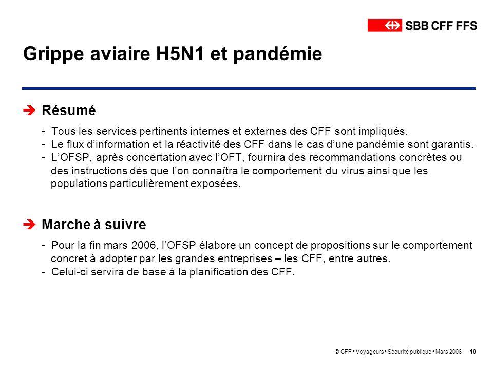 © CFF Voyageurs Sécurité publique Mars 200610 Grippe aviaire H5N1 et pandémie Résumé - Tous les services pertinents internes et externes des CFF sont impliqués.