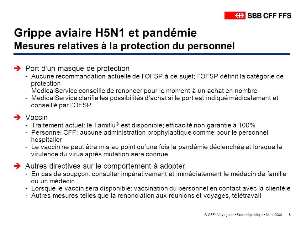 © CFF Voyageurs Sécurité publique Mars 20066 Grippe aviaire H5N1 et pandémie Mesures relatives à la protection du personnel Port dun masque de protection - Aucune recommandation actuelle de lOFSP à ce sujet; lOFSP définit la catégorie de protection - MedicalService conseille de renoncer pour le moment à un achat en nombre - MedicalService clarifie les possibilités dachat si le port est indiqué médicalement et conseillé par lOFSP Vaccin - Traitement actuel: le Tamiflu ® est disponible; efficacité non garantie à 100% - Personnel CFF: aucune administration prophylactique comme pour le personnel hospitalier - Le vaccin ne peut être mis au point quune fois la pandémie déclenchée et lorsque la virulence du virus après mutation sera connue Autres directives sur le comportement à adopter - En cas de soupçon: consulter impérativement et immédiatement le médecin de famille ou un médecin - Lorsque le vaccin sera disponible: vaccination du personnel en contact avec la clientèle - Autres mesures telles que la renonciation aux réunions et voyages, télétravail