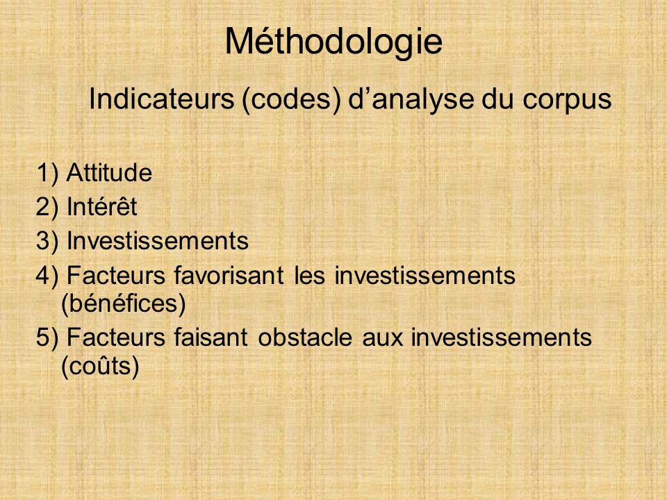 1) Attitude 2) Intérêt 3) Investissements 4) Facteurs favorisant les investissements (bénéfices) 5) Facteurs faisant obstacle aux investissements (coû