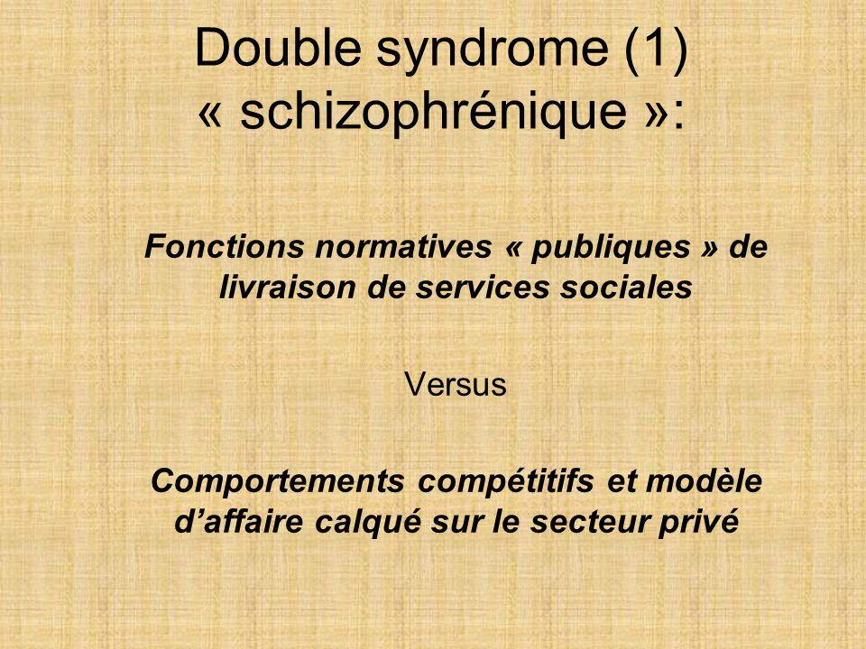 Double syndrome (1) « schizophrénique »: Fonctions normatives « publiques » de livraison de services sociales Versus Comportements compétitifs et modè