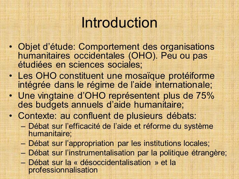 Introduction Objet détude: Comportement des organisations humanitaires occidentales (OHO). Peu ou pas étudiées en sciences sociales; Les OHO constitue