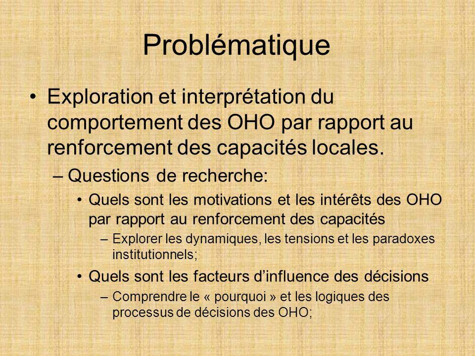 Problématique Exploration et interprétation du comportement des OHO par rapport au renforcement des capacités locales. –Questions de recherche: Quels