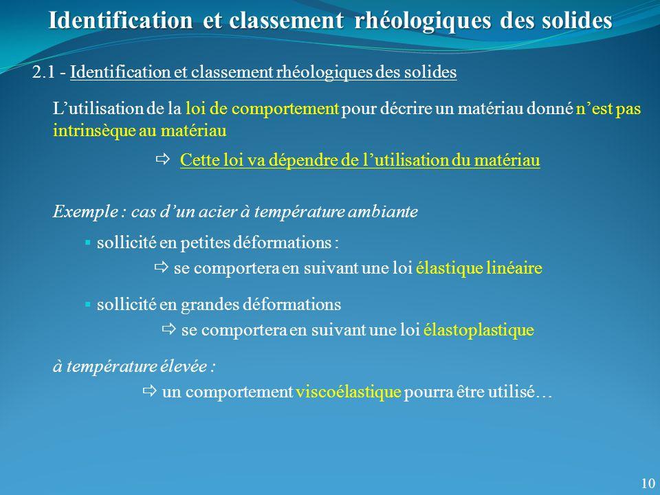 10 Identification et classement rhéologiques des solides 2.1 - Identification et classement rhéologiques des solides Lutilisation de la loi de comport