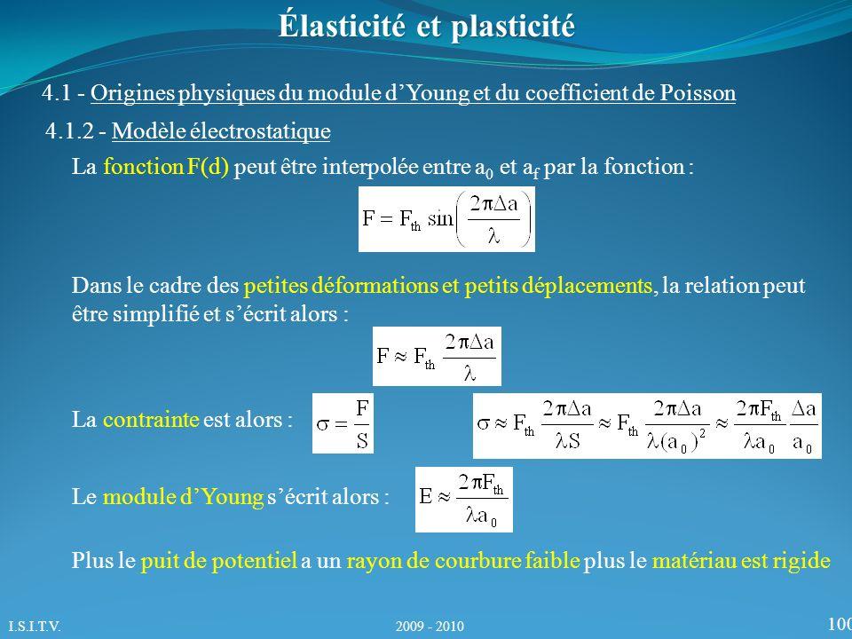 100 Élasticité et plasticité 4.1.2 - Modèle électrostatique 4.1 - Origines physiques du module dYoung et du coefficient de Poisson La fonction F(d) peut être interpolée entre a 0 et a f par la fonction : Dans le cadre des petites déformations et petits déplacements, la relation peut être simplifié et sécrit alors : La contrainte est alors : Le module dYoung sécrit alors : Plus le puit de potentiel a un rayon de courbure faible plus le matériau est rigide I.S.I.T.V.