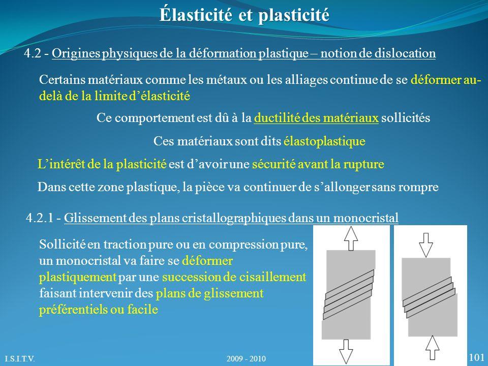 101 Élasticité et plasticité 4.2 - Origines physiques de la déformation plastique – notion de dislocation Certains matériaux comme les métaux ou les a