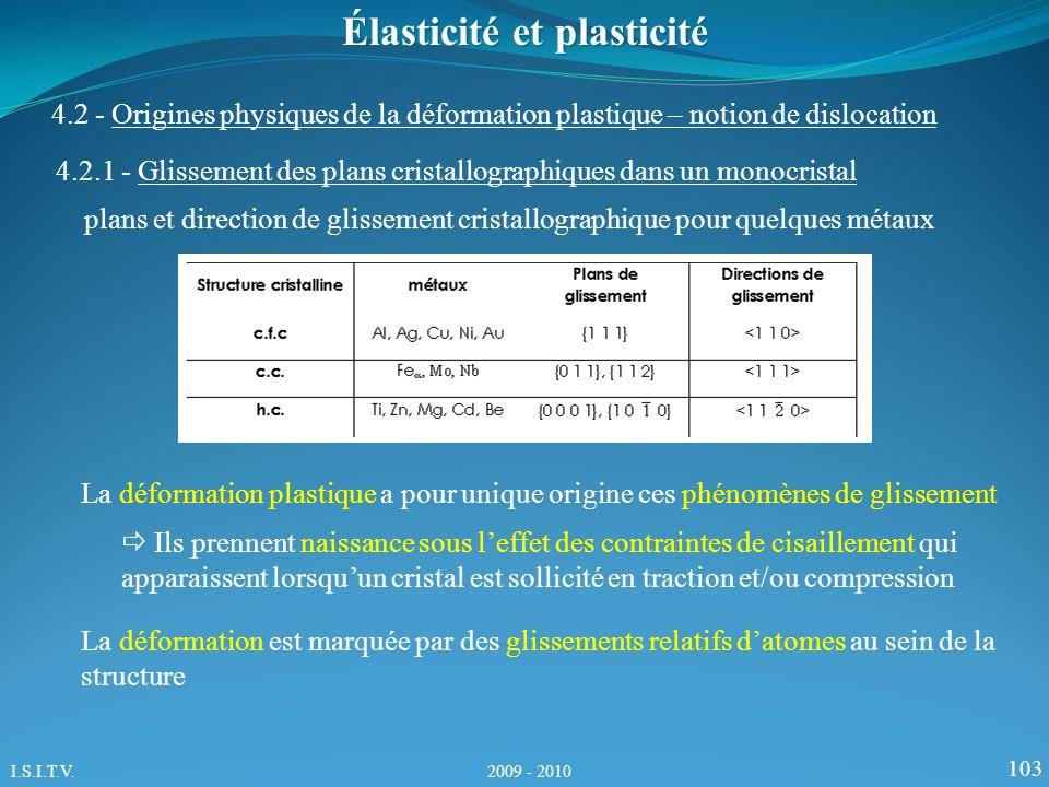 103 Élasticité et plasticité 4.2 - Origines physiques de la déformation plastique – notion de dislocation plans et direction de glissement cristallogr
