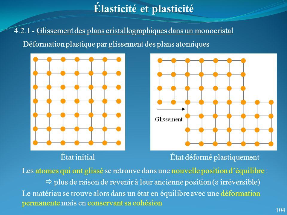 104 Élasticité et plasticité Déformation plastique par glissement des plans atomiques 4.2.1 - Glissement des plans cristallographiques dans un monocristal Les atomes qui ont glissé se retrouve dans une nouvelle position déquilibre : État initialÉtat déformé plastiquement plus de raison de revenir à leur ancienne position ( irréversible) Le matériau se trouve alors dans un état en équilibre avec une déformation permanente mais en conservant sa cohésion