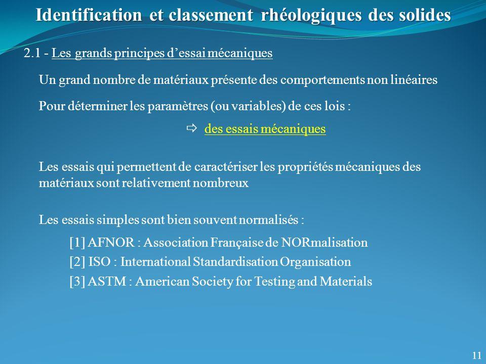 11 Identification et classement rhéologiques des solides 2.1 - Les grands principes dessai mécaniques Un grand nombre de matériaux présente des compor