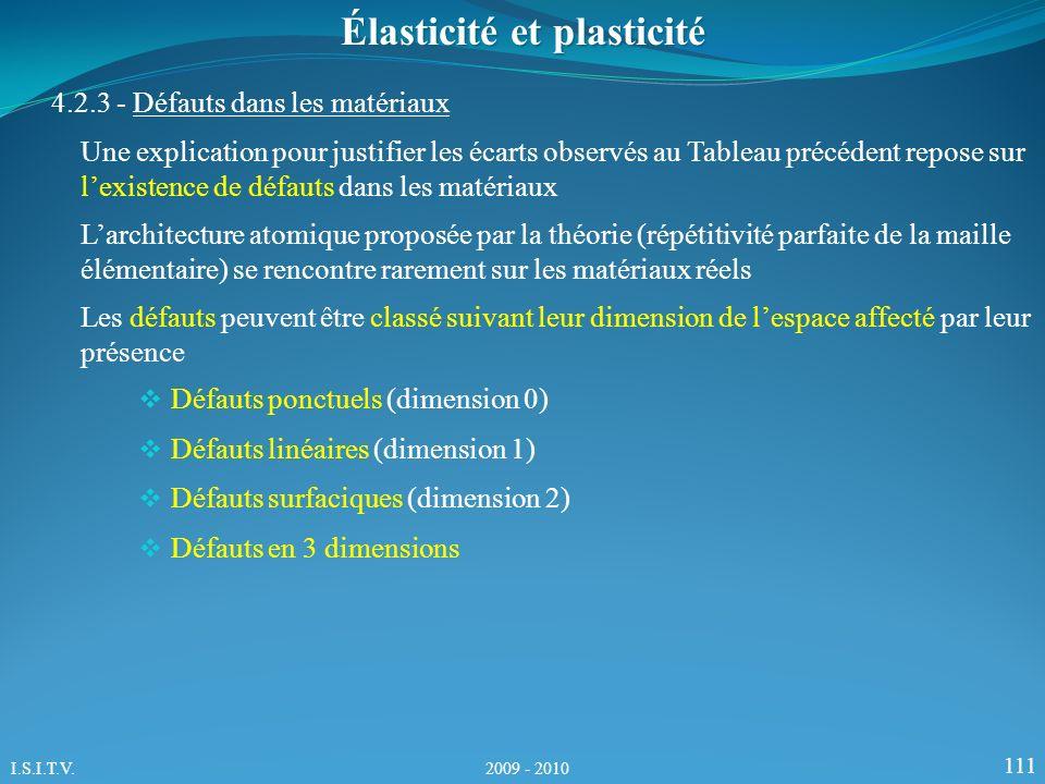 111 Élasticité et plasticité 4.2.3 - Défauts dans les matériaux Une explication pour justifier les écarts observés au Tableau précédent repose sur lexistence de défauts dans les matériaux Larchitecture atomique proposée par la théorie (répétitivité parfaite de la maille élémentaire) se rencontre rarement sur les matériaux réels Les défauts peuvent être classé suivant leur dimension de lespace affecté par leur présence Défauts ponctuels (dimension 0) Défauts linéaires (dimension 1) Défauts surfaciques (dimension 2) Défauts en 3 dimensions I.S.I.T.V.
